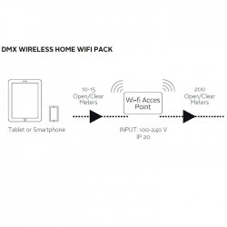 Controlador Home WIFI DMX - Wireless