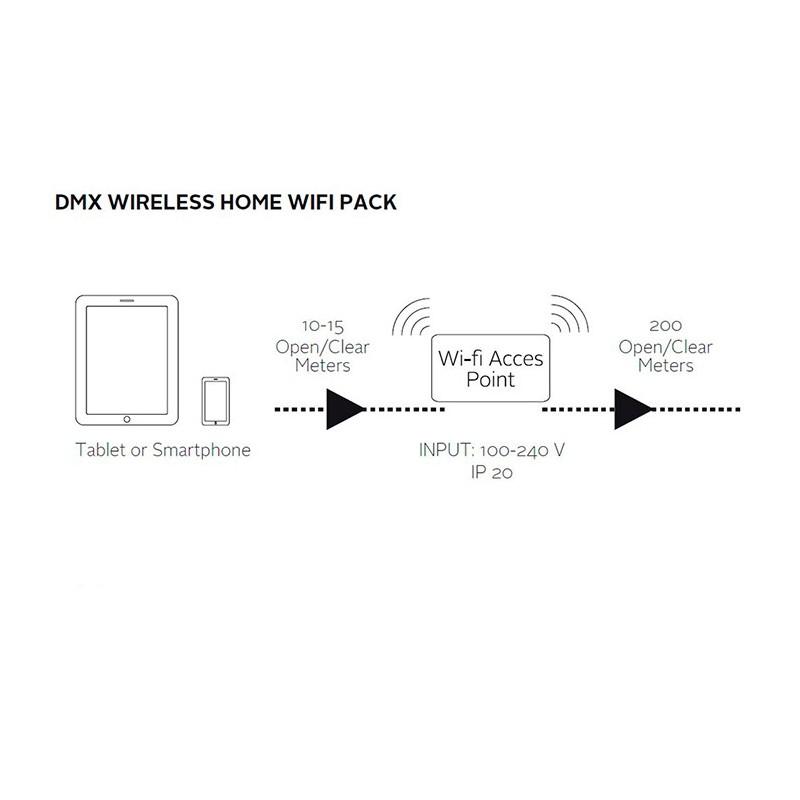 Controlador Home WIFI DMX - Wireless